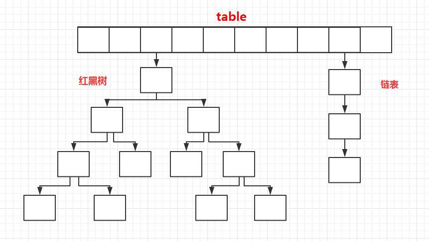 JDK1.8之后的HashMap底层数据结构.jpg