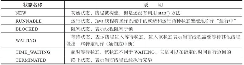 Java线程的状态.png