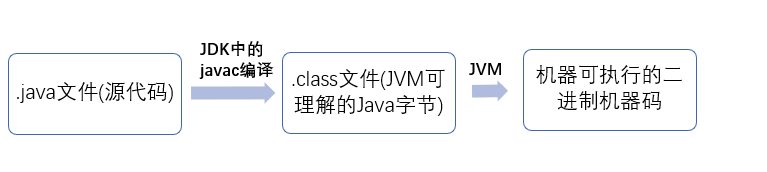 Java 程序运行过程.png