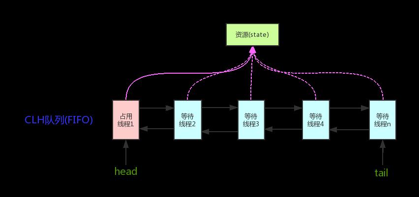AQS原理图.png